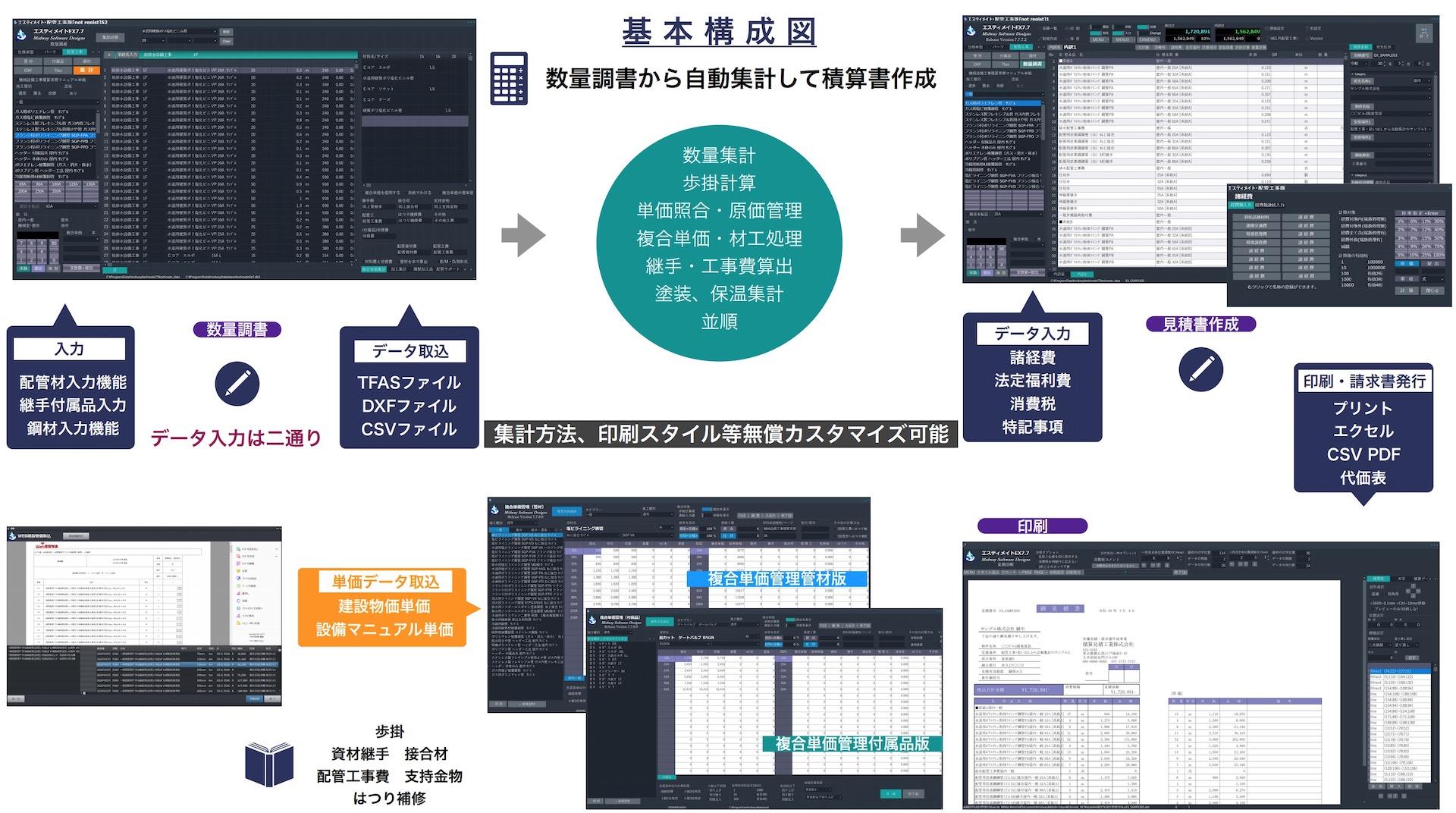 ESTIMATE EX7.7 仕様書